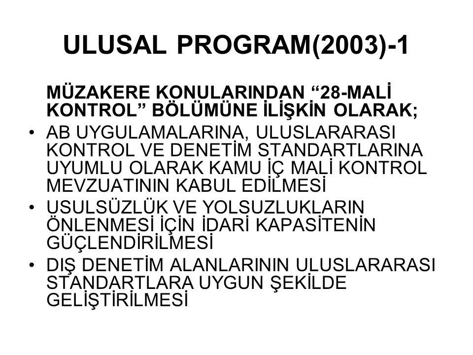 ULUSAL PROGRAM(2003)-1 MÜZAKERE KONULARINDAN 28-MALİ KONTROL BÖLÜMÜNE İLİŞKİN OLARAK;
