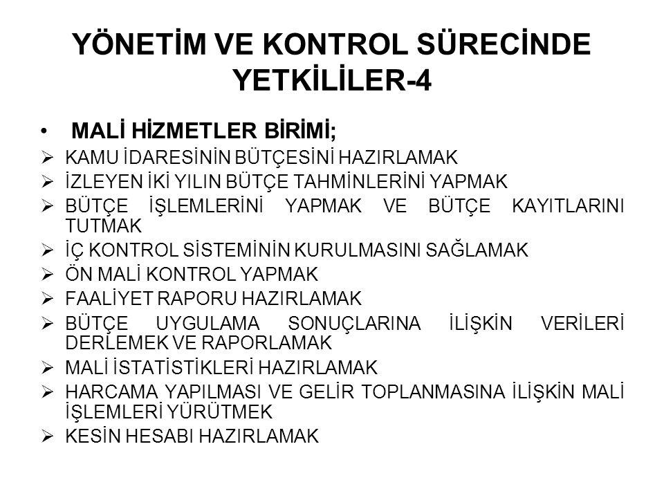 YÖNETİM VE KONTROL SÜRECİNDE YETKİLİLER-4