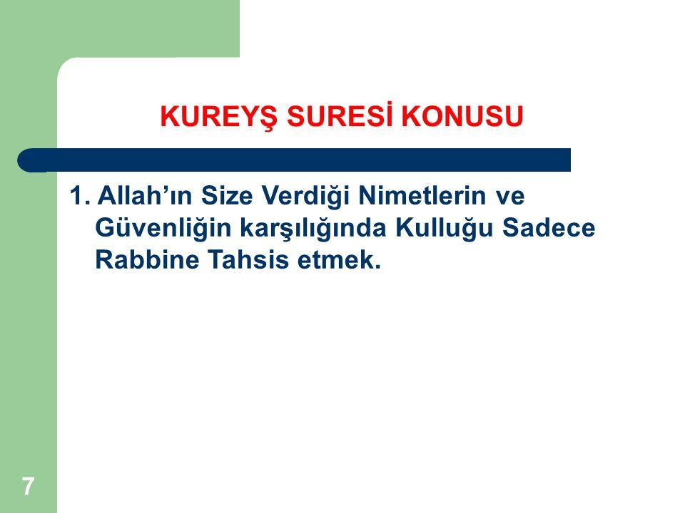 KUREYŞ SURESİ KONUSU 1.
