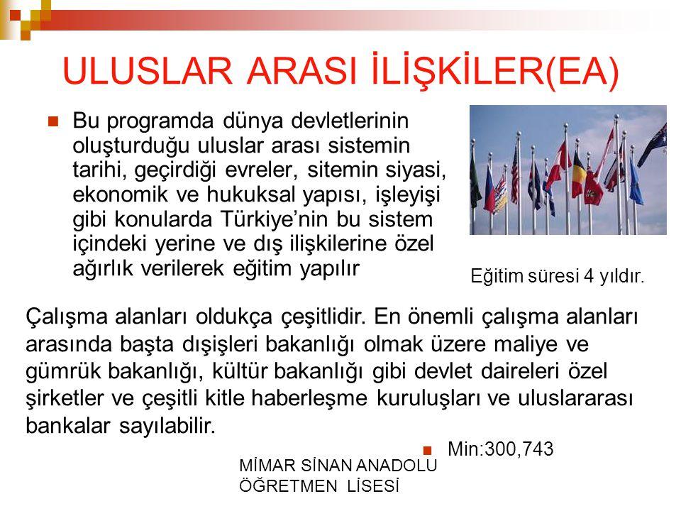 ULUSLAR ARASI İLİŞKİLER(EA)
