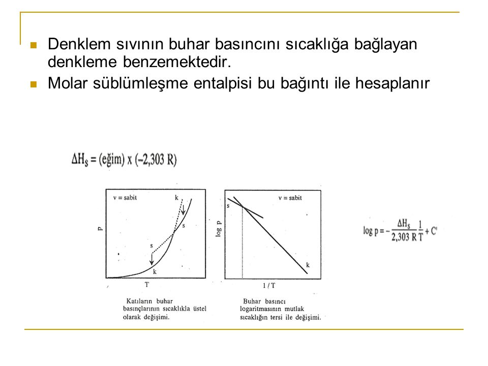 Denklem sıvının buhar basıncını sıcaklığa bağlayan denkleme benzemektedir.