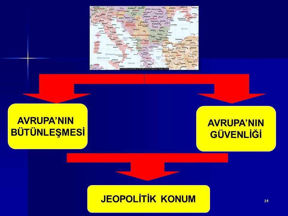 AVRUPA'NIN BÜTÜNLEŞMESİ AVRUPA'NIN GÜVENLİĞİ JEOPOLİTİK KONUM