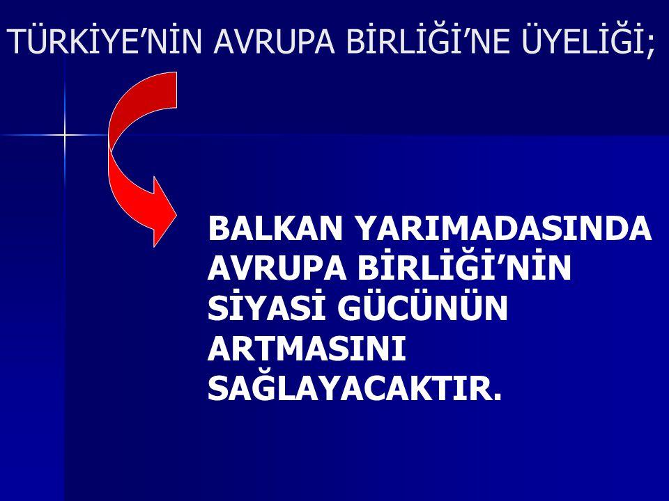 TÜRKİYE'NİN AVRUPA BİRLİĞİ'NE ÜYELİĞİ;