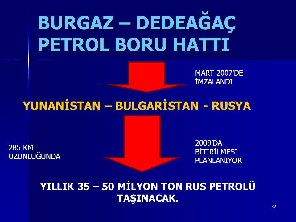 BURGAZ – DEDEAĞAÇ PETROL BORU HATTI
