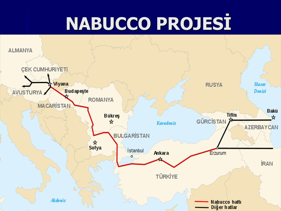 NABUCCO PROJESİ