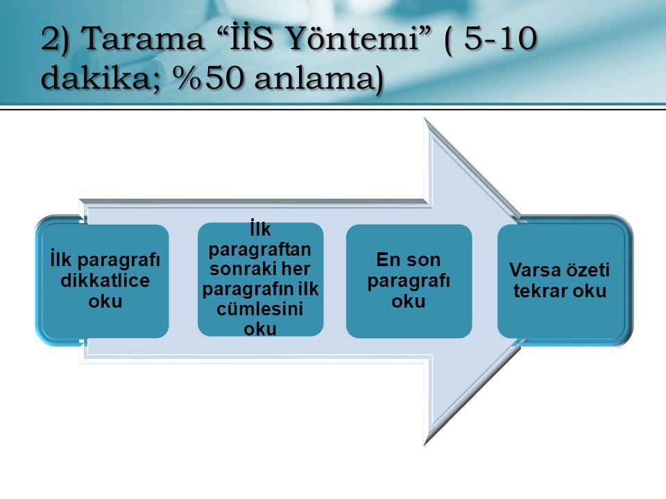 2) Tarama İİS Yöntemi ( 5-10 dakika; %50 anlama)
