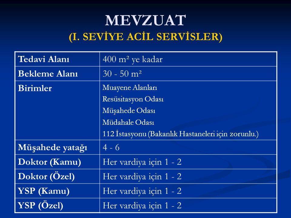 MEVZUAT (I. SEVİYE ACİL SERVİSLER)