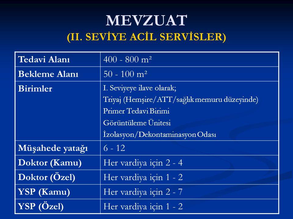 MEVZUAT (II. SEVİYE ACİL SERVİSLER)