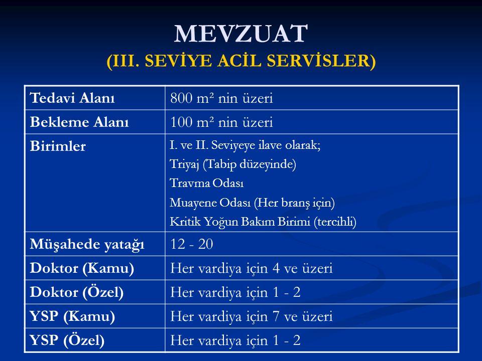 MEVZUAT (III. SEVİYE ACİL SERVİSLER)