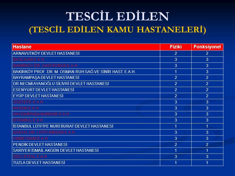TESCİL EDİLEN (TESCİL EDİLEN KAMU HASTANELERİ)