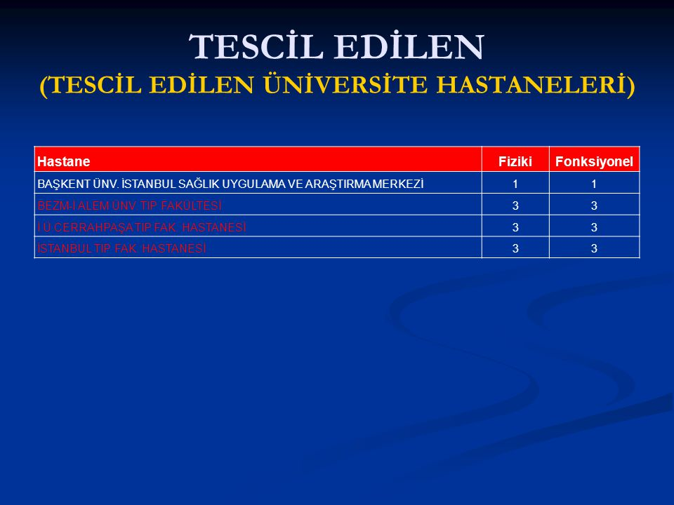 TESCİL EDİLEN (TESCİL EDİLEN ÜNİVERSİTE HASTANELERİ)