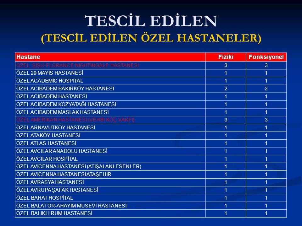 TESCİL EDİLEN (TESCİL EDİLEN ÖZEL HASTANELER)
