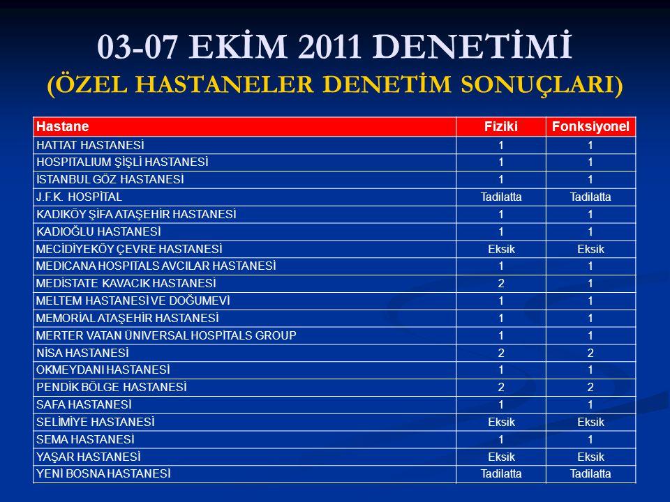 03-07 EKİM 2011 DENETİMİ (ÖZEL HASTANELER DENETİM SONUÇLARI)