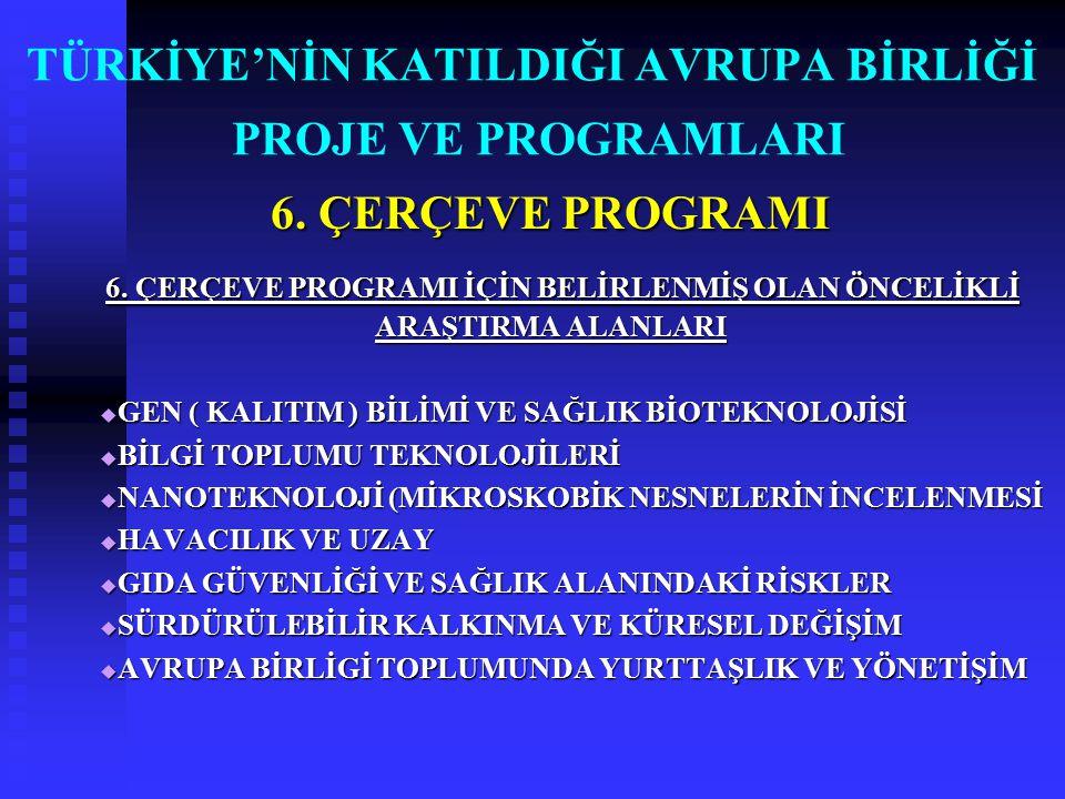 TÜRKİYE'NİN KATILDIĞI AVRUPA BİRLİĞİ PROJE VE PROGRAMLARI
