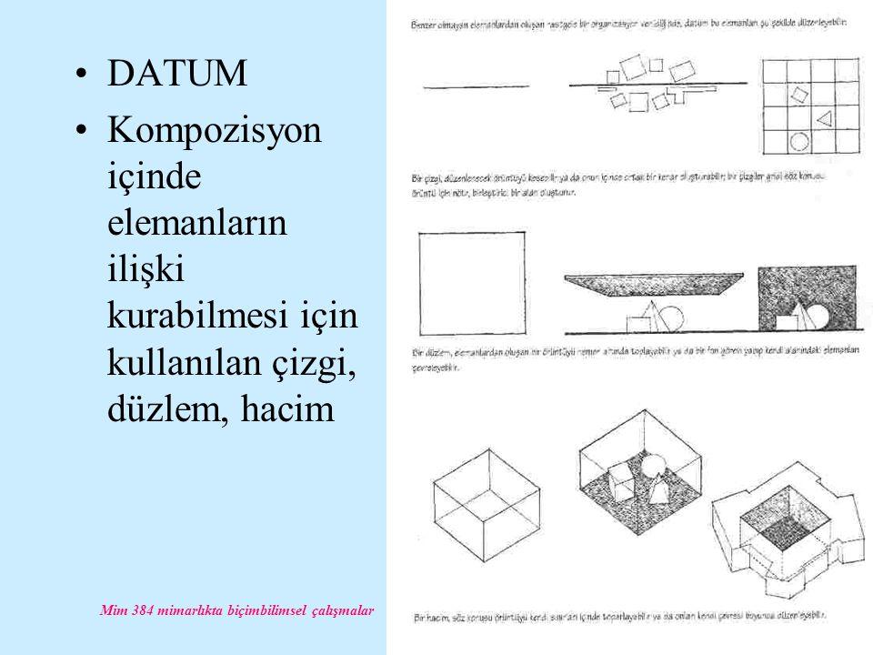 Mim 384 mimarlıkta biçimbilimsel çalışmalar