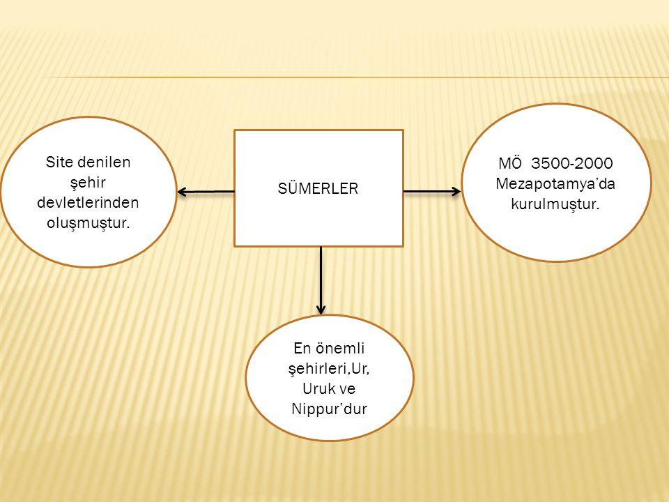 MÖ 3500-2000 Mezapotamya'da kurulmuştur.