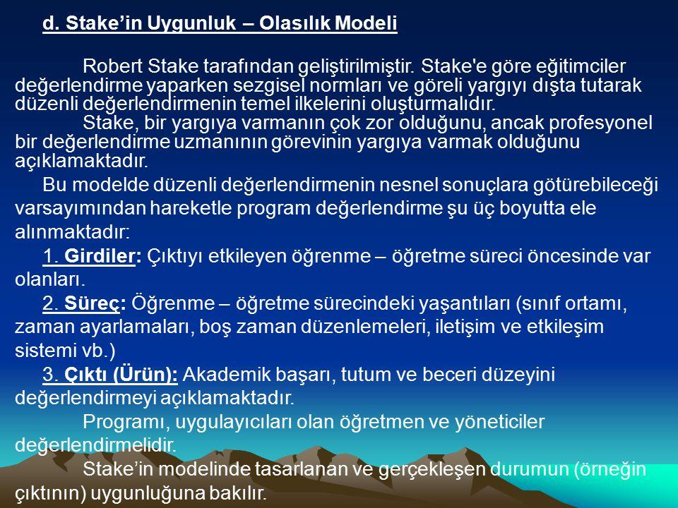 d. Stake'in Uygunluk – Olasılık Modeli