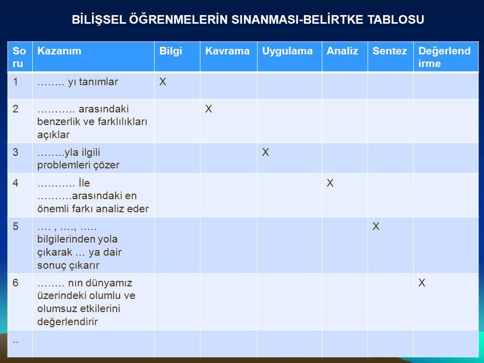 BİLİŞSEL ÖĞRENMELERİN SINANMASI-BELİRTKE TABLOSU