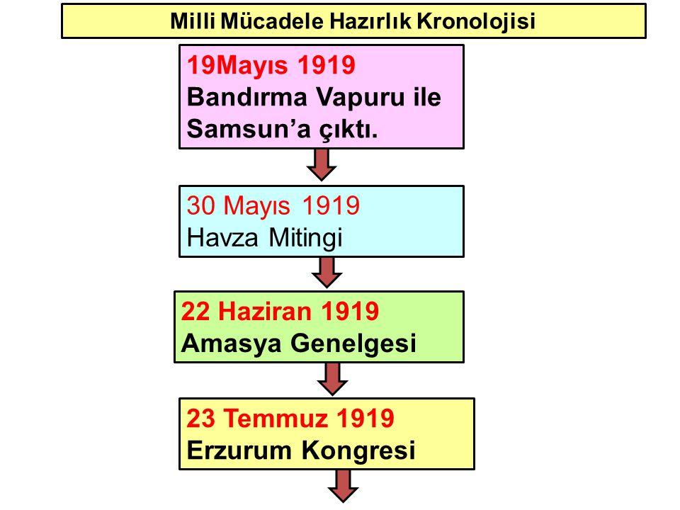 Milli Mücadele Hazırlık Kronolojisi