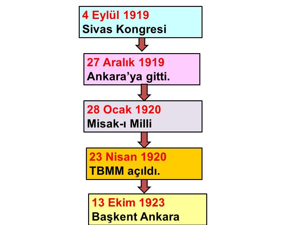 4 Eylül 1919 Sivas Kongresi. 27 Aralık 1919 Ankara'ya gitti. 28 Ocak 1920. Misak-ı Milli. 23 Nisan 1920 TBMM açıldı.