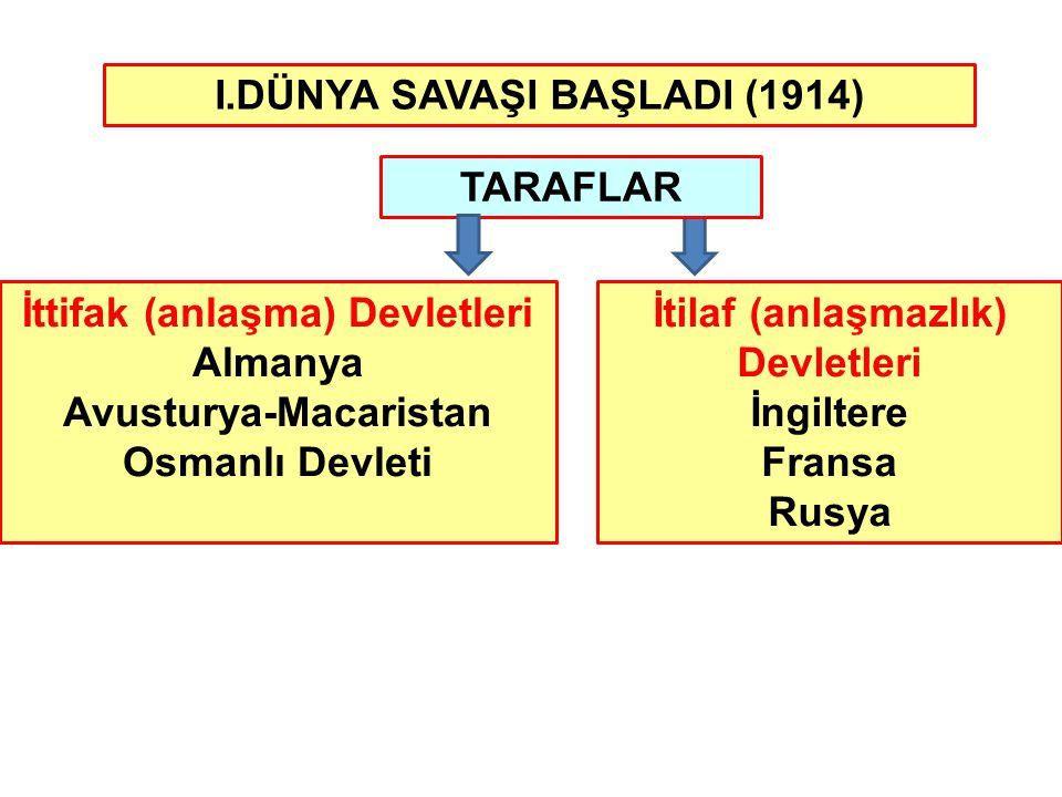 I.DÜNYA SAVAŞI BAŞLADI (1914)