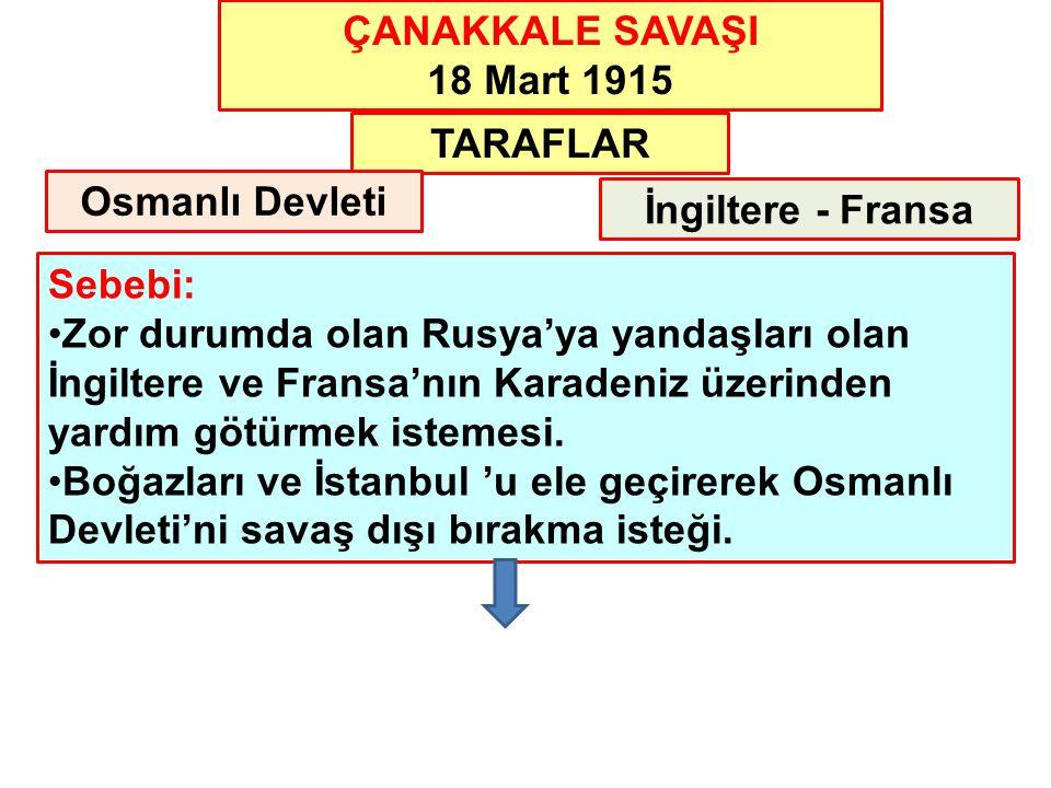 ÇANAKKALE SAVAŞI 18 Mart 1915. TARAFLAR. Osmanlı Devleti. İngiltere - Fransa. Sebebi: