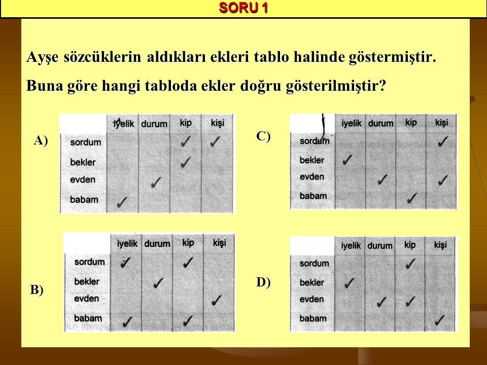 SORU 1 Ayşe sözcüklerin aldıkları ekleri tablo halinde göstermiştir. Buna göre hangi tabloda ekler doğru gösterilmiştir