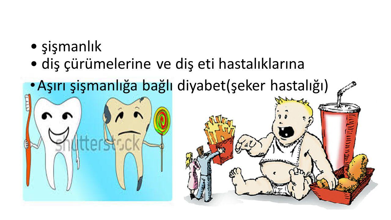 • şişmanlık • diş çürümelerine ve diş eti hastalıklarına