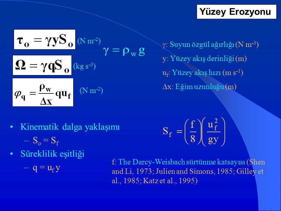 Kinematik dalga yaklaşımı So = Sf Süreklilik eşitliği q = uf y