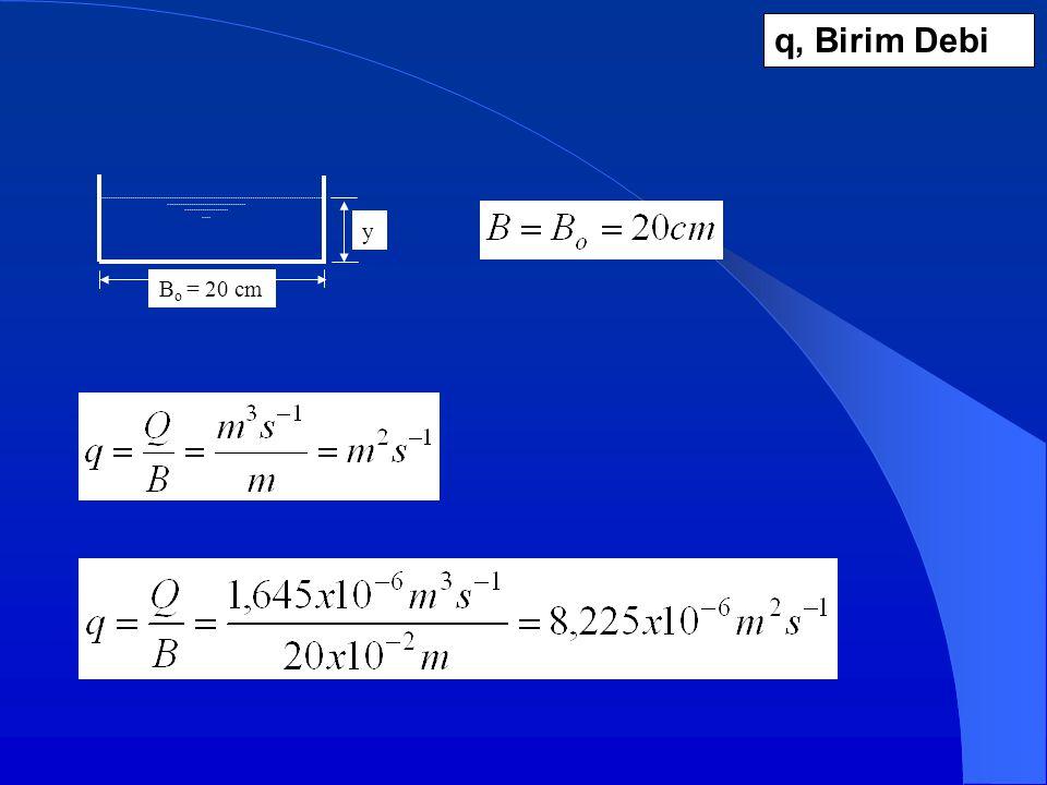 q, Birim Debi Bo = 20 cm y