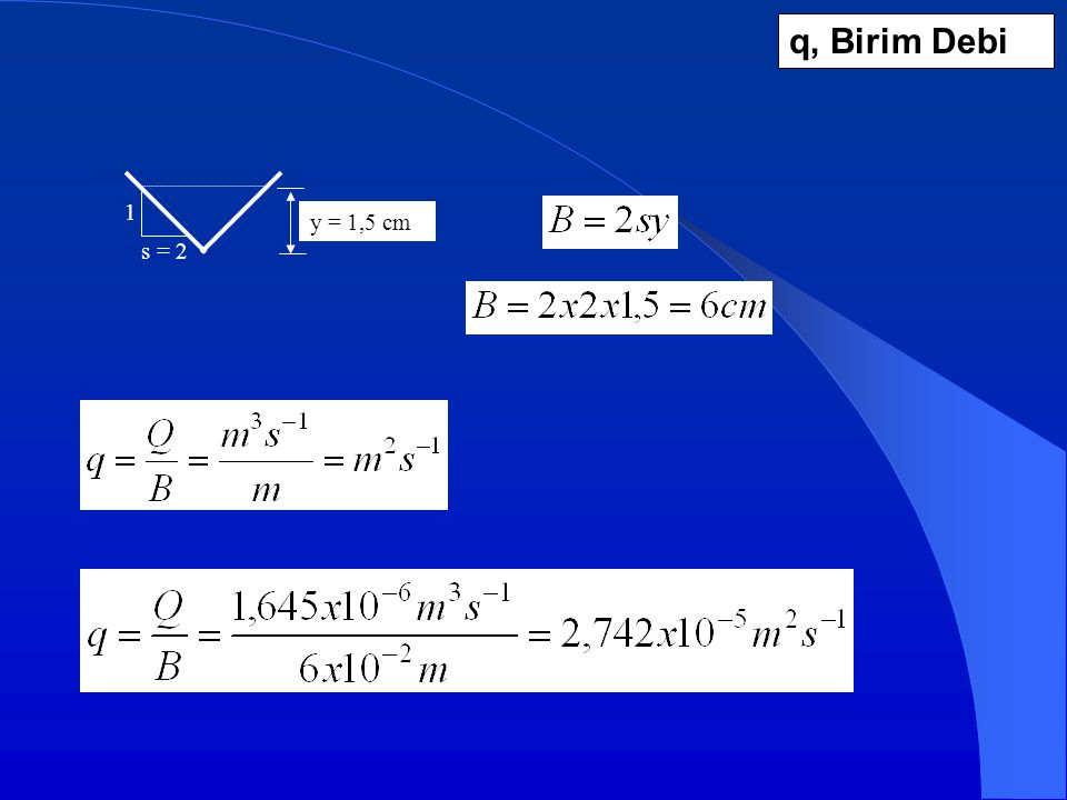 q, Birim Debi y = 1,5 cm s = 2 1