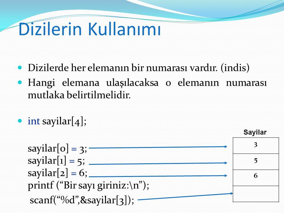 Dizilerin Kullanımı Dizilerde her elemanın bir numarası vardır. (indis) Hangi elemana ulaşılacaksa o elemanın numarası mutlaka belirtilmelidir.
