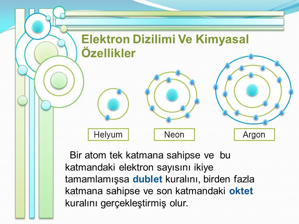 Elektron Dizilimi Ve Kimyasal Özellikler
