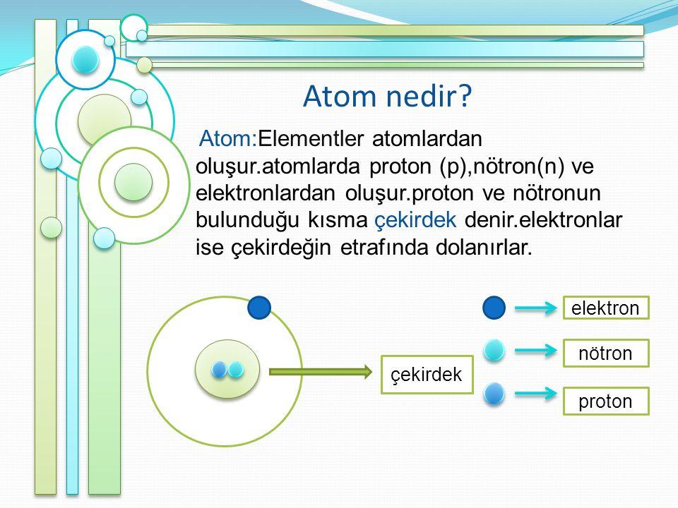 Atom nedir