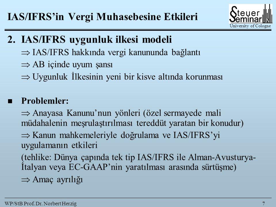 IAS/IFRS'in Vergi Muhasebesine Etkileri