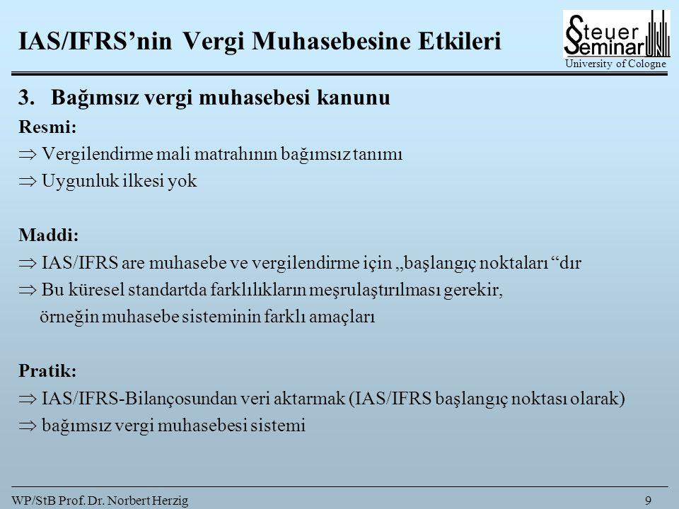 IAS/IFRS'nin Vergi Muhasebesine Etkileri