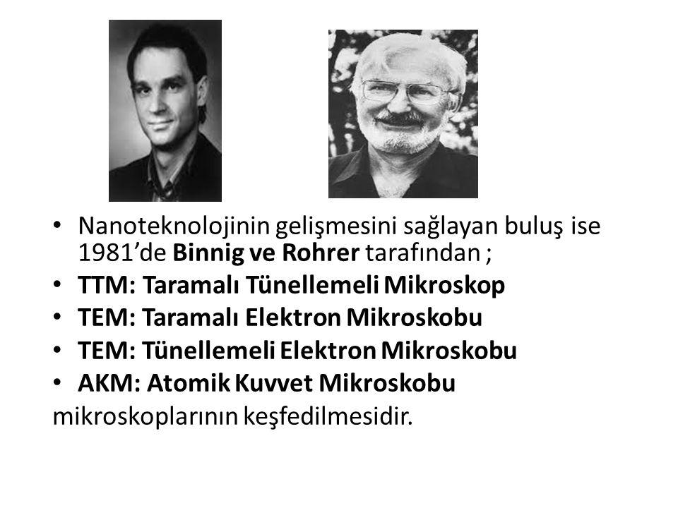 Nanoteknolojinin gelişmesini sağlayan buluş ise 1981'de Binnig ve Rohrer tarafından ;