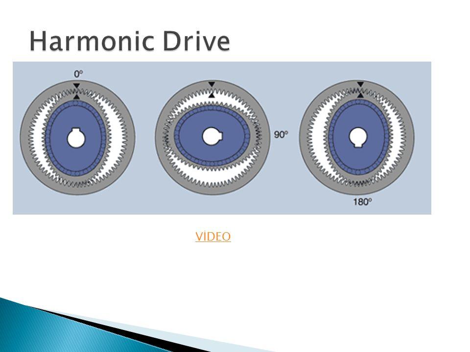 Harmonic Drive VİDEO