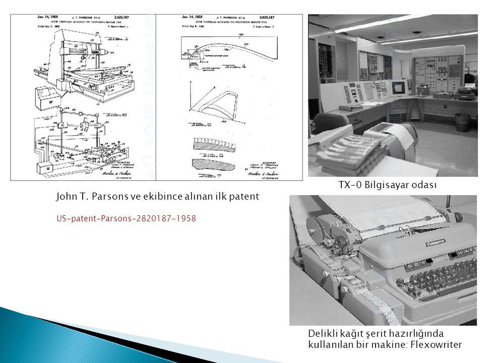 TX-0 Bilgisayar odası John T. Parsons ve ekibince alınan ilk patent. US-patent-Parsons-2820187-1958.
