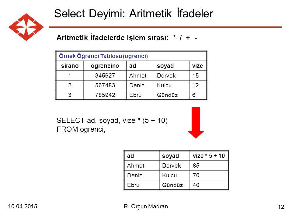 Select Deyimi: Aritmetik İfadeler