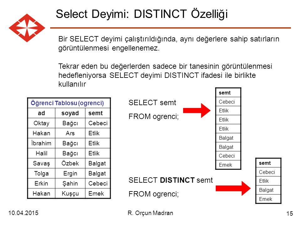 Select Deyimi: DISTINCT Özelliği