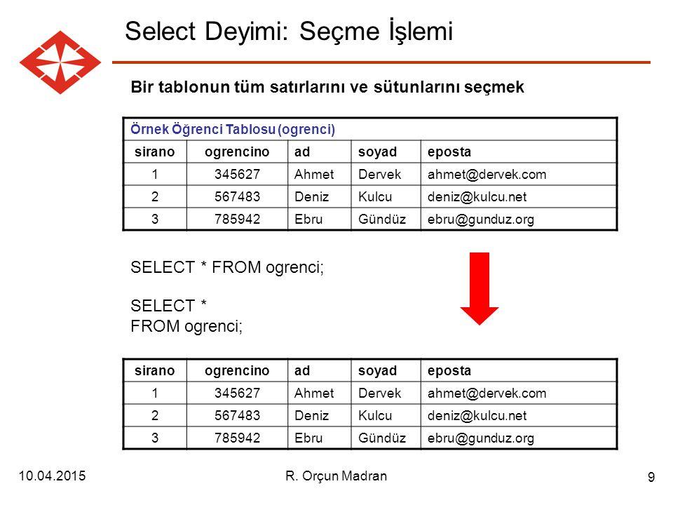 Select Deyimi: Seçme İşlemi