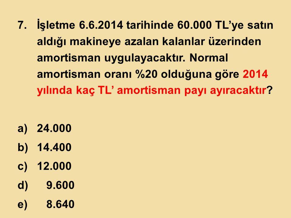 İşletme 6.6.2014 tarihinde 60.000 TL'ye satın aldığı makineye azalan kalanlar üzerinden amortisman uygulayacaktır. Normal amortisman oranı %20 olduğuna göre 2014 yılında kaç TL' amortisman payı ayıracaktır