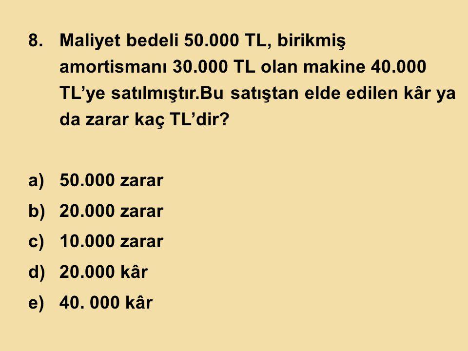 Maliyet bedeli 50. 000 TL, birikmiş amortismanı 30