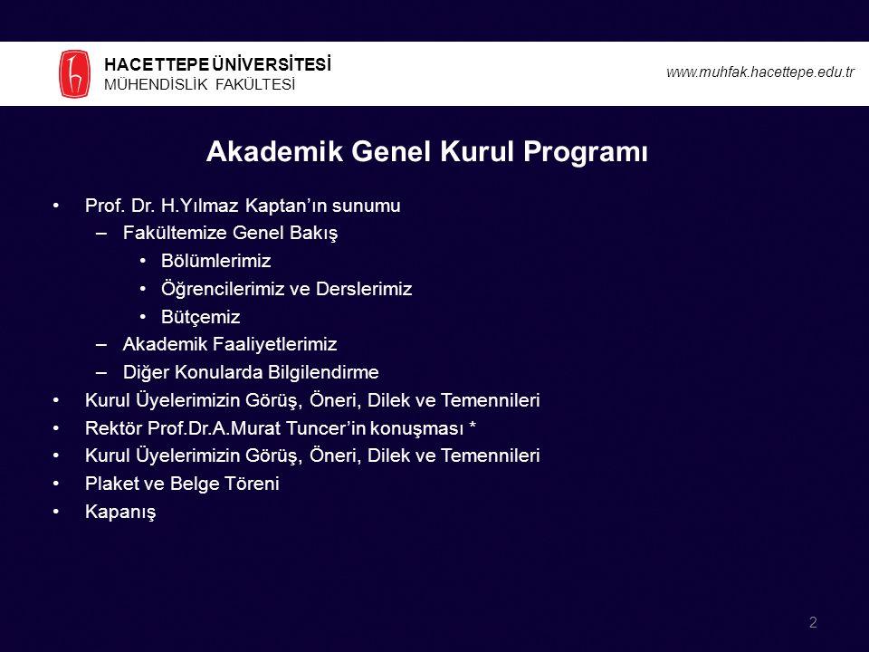 Akademik Genel Kurul Programı