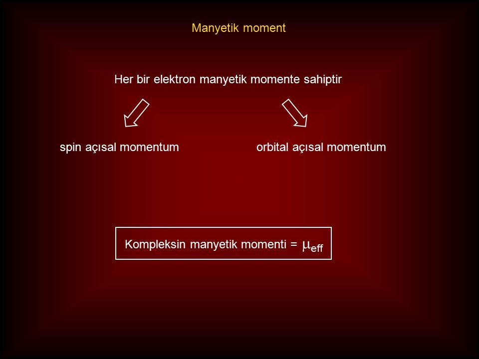 Manyetik moment Her bir elektron manyetik momente sahiptir. spin açısal momentum. orbital açısal momentum.
