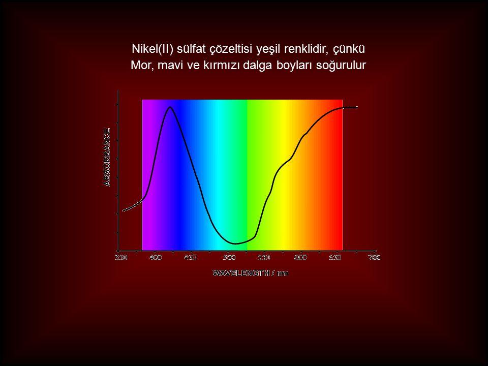 Nikel(II) sülfat çözeltisi yeşil renklidir, çünkü