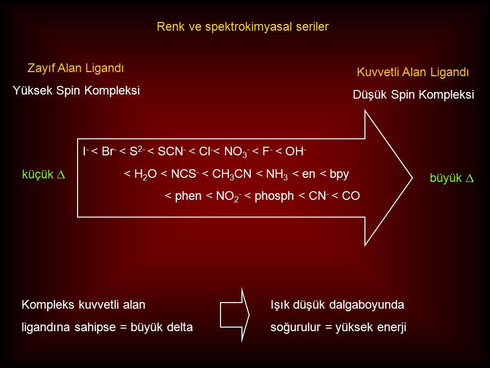 Renk ve spektrokimyasal seriler