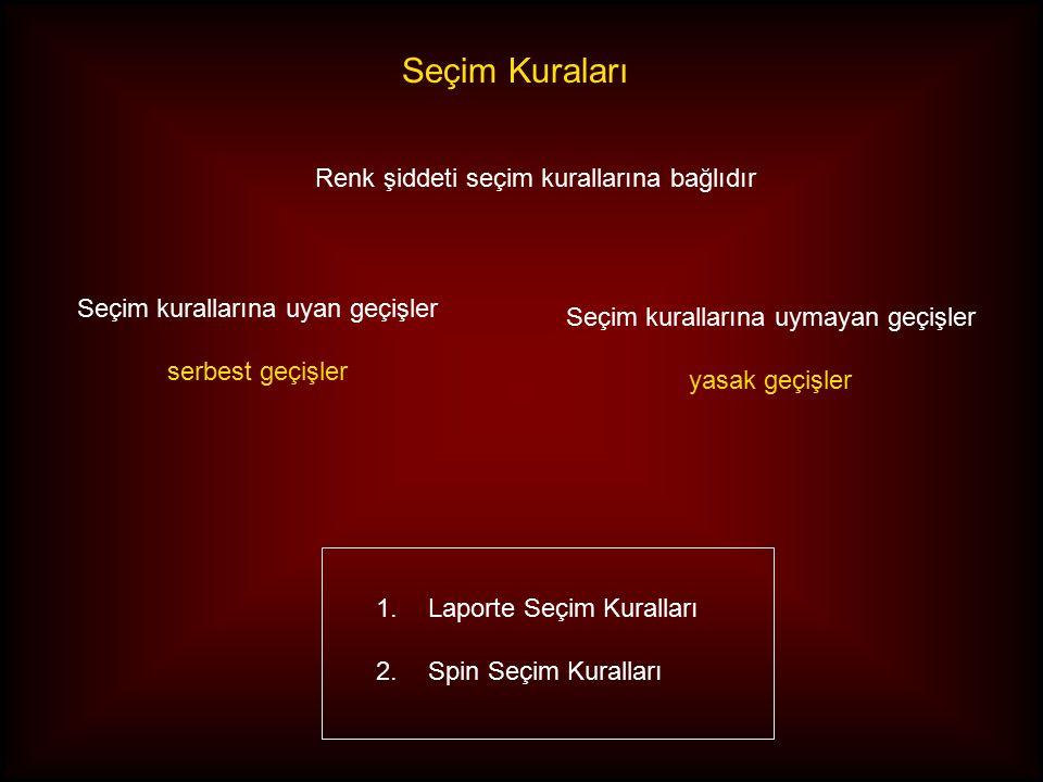 Seçim Kuraları Renk şiddeti seçim kurallarına bağlıdır