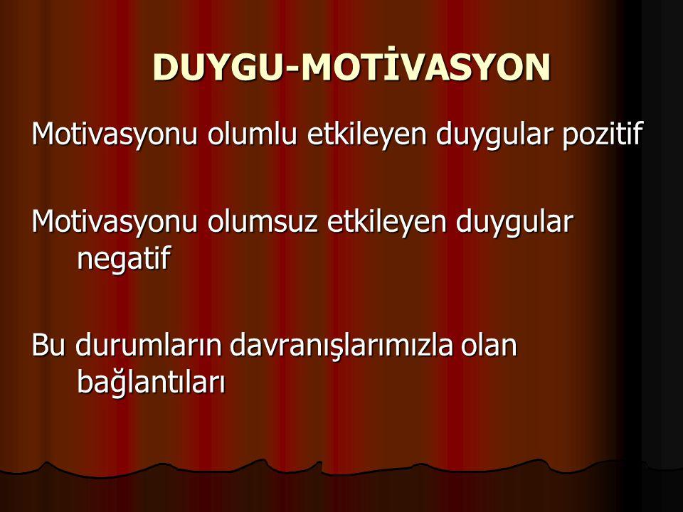 DUYGU-MOTİVASYON Motivasyonu olumlu etkileyen duygular pozitif